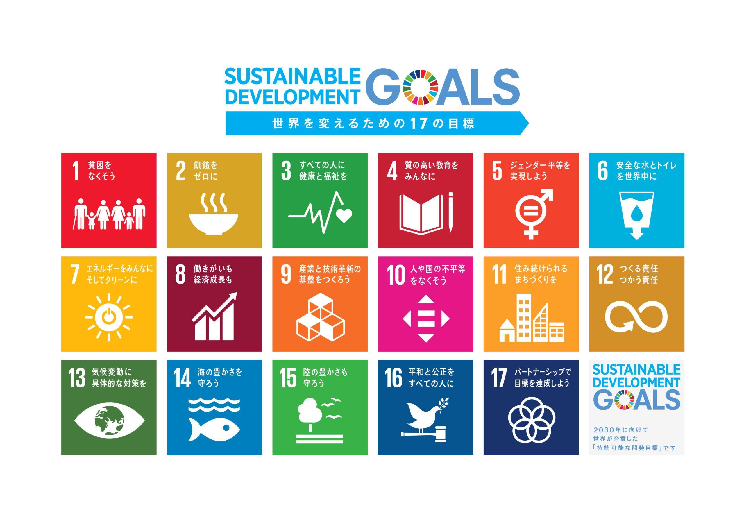 【連載第1回】SDGsとは何か 〜中高生が触れる意味〜【探究×SDGs】